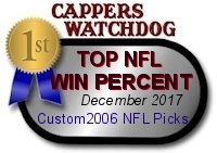top nhl handicapper of the month nov 2009